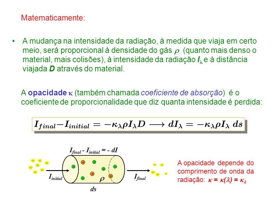 A mudança na intensidade da radiação, à medida que viaja em certo meio, será proporcional à densidade do gás (quanto mais denso o material, mais colisões), à intensidade da radiação I e à distância viajada D através do material.
