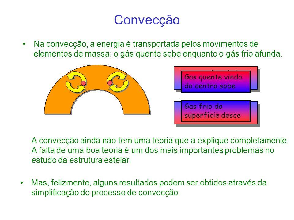 Na convecção, a energia é transportada pelos movimentos de elementos de massa: o gás quente sobe enquanto o gás frio afunda.