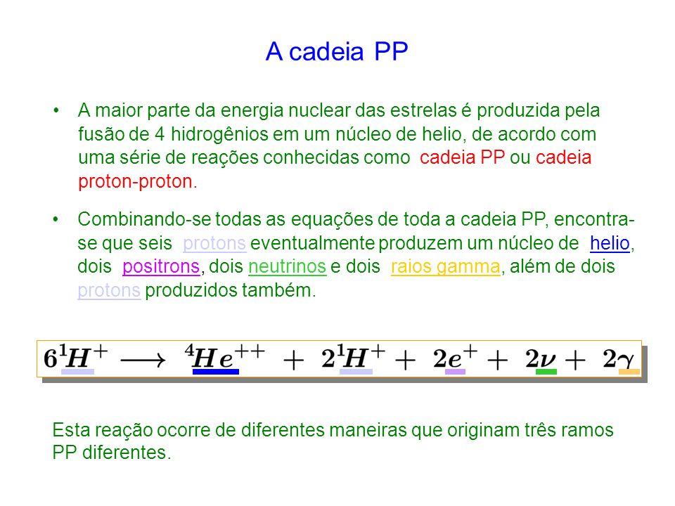 A cadeia PP A maior parte da energia nuclear das estrelas é produzida pela fusão de 4 hidrogênios em um núcleo de helio, de acordo com uma série de reações conhecidas como cadeia PP ou cadeia proton-proton.