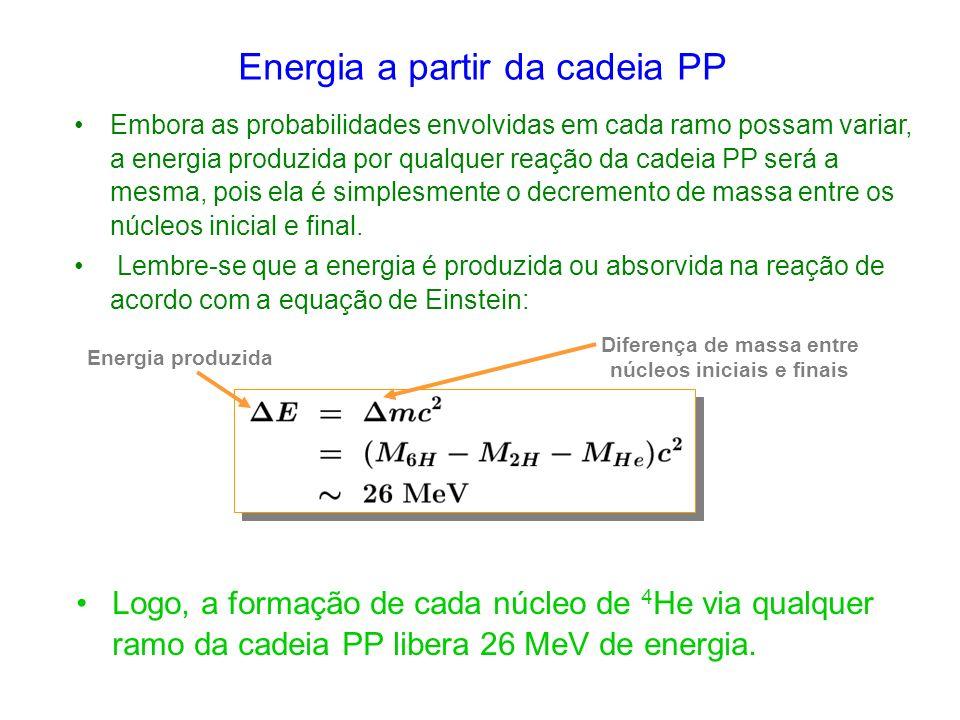 Energia a partir da cadeia PP Logo, a formação de cada núcleo de 4 He via qualquer ramo da cadeia PP libera 26 MeV de energia.