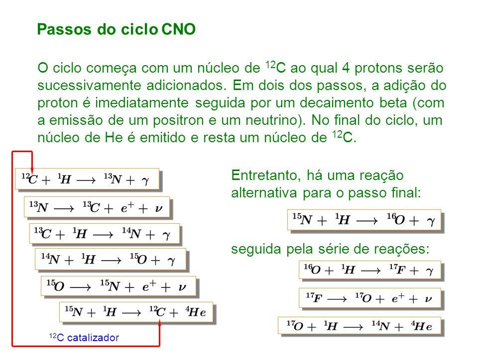 Passos do ciclo CNO O ciclo começa com um núcleo de 12 C ao qual 4 protons serão sucessivamente adicionados.