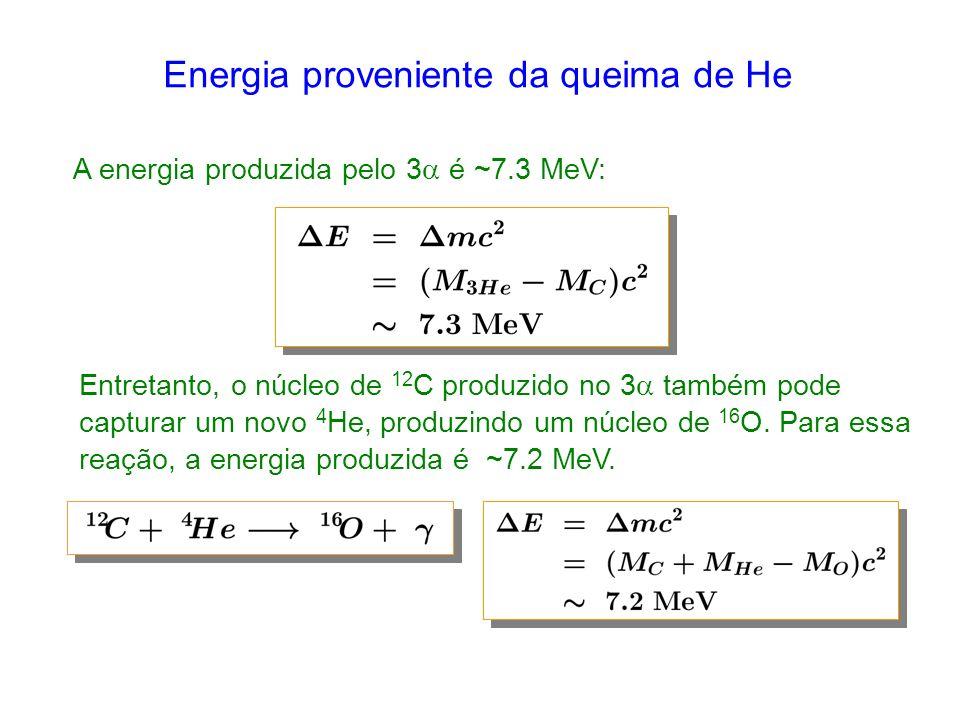 Energia proveniente da queima de He Entretanto, o núcleo de 12 C produzido no 3 também pode capturar um novo 4 He, produzindo um núcleo de 16 O.