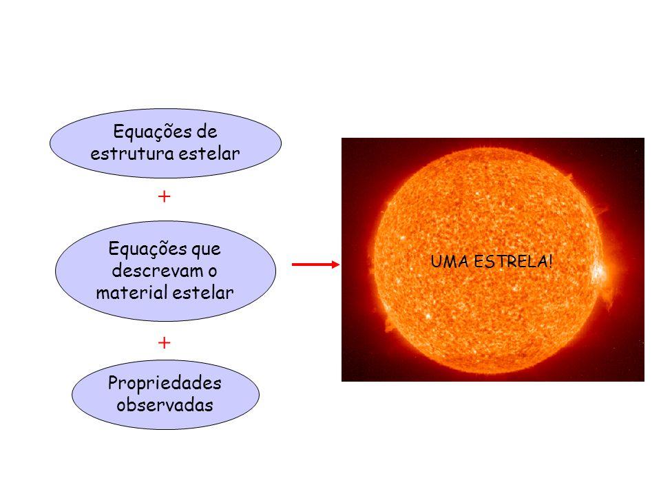 The Recipe Propriedades observadas Equações de estrutura estelar + Equações que descrevam o material estelar + UMA ESTRELA!