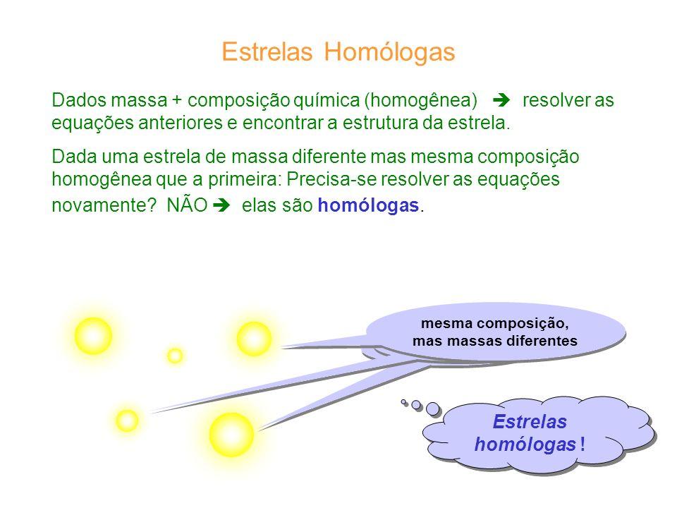 Estrelas Homólogas mesma composição, mas massas diferentes Estrelas homólogas .