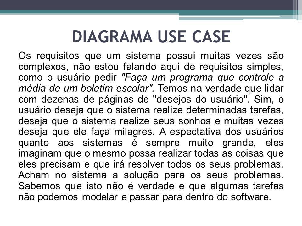 DIAGRAMA USE CASE A Língua Portuguesa, assim como outras, é ambígua, por natureza.