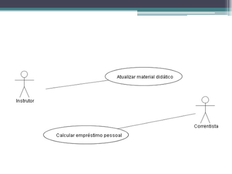 Generalização Ocorre entre casos de uso ou entre atores.