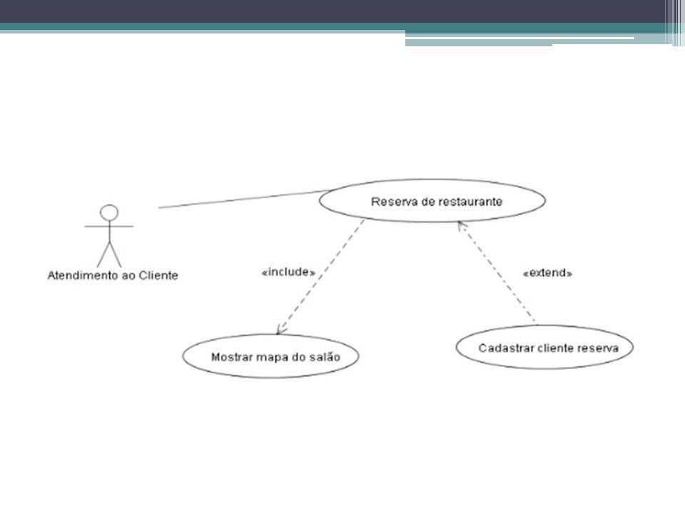 Modelando requisitos com casos de uso Não existe uma ordem pré definida que determine quais diagramas devem ser modelados primeiramente.