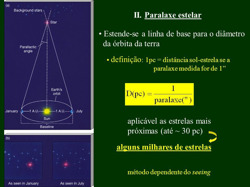 II. Paralaxe estelar Estende-se a linha de base para o diâmetro da órbita da terra definição : 1pc = distância sol-estrela se a paralaxe medida for de