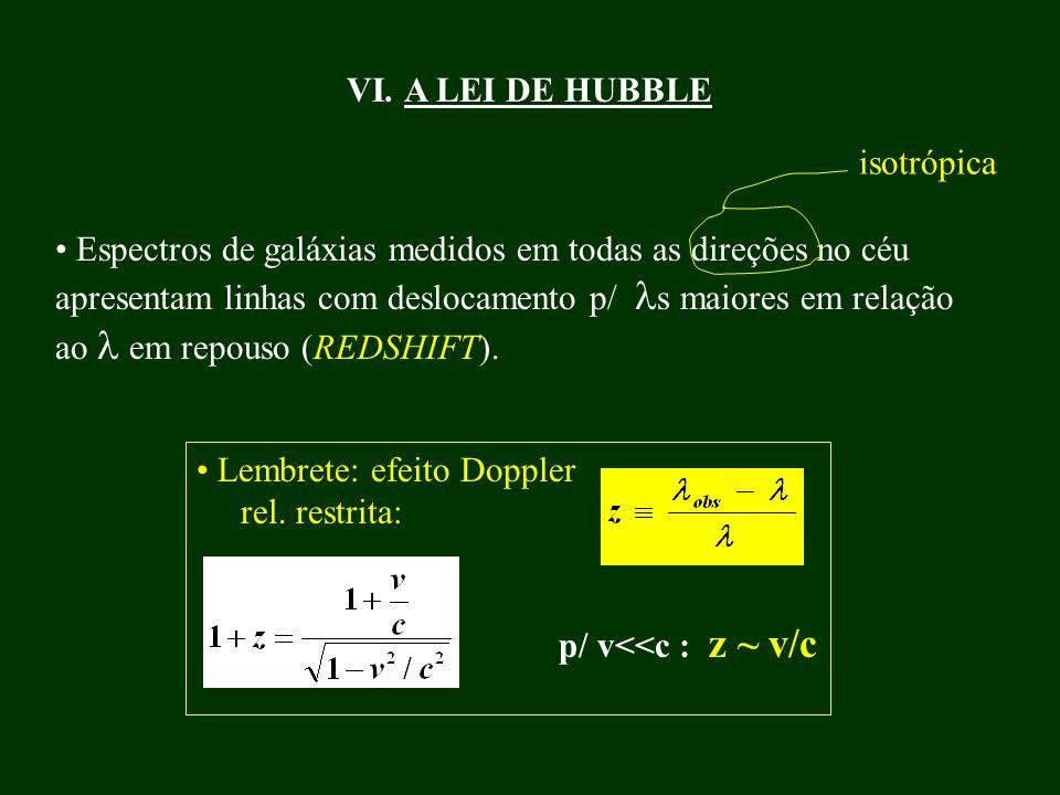 VI. A LEI DE HUBBLE Lembrete: efeito Doppler rel. restrita: p/ v<<c : z ~ v/c Espectros de galáxias medidos em todas as direções no céu apresentam lin