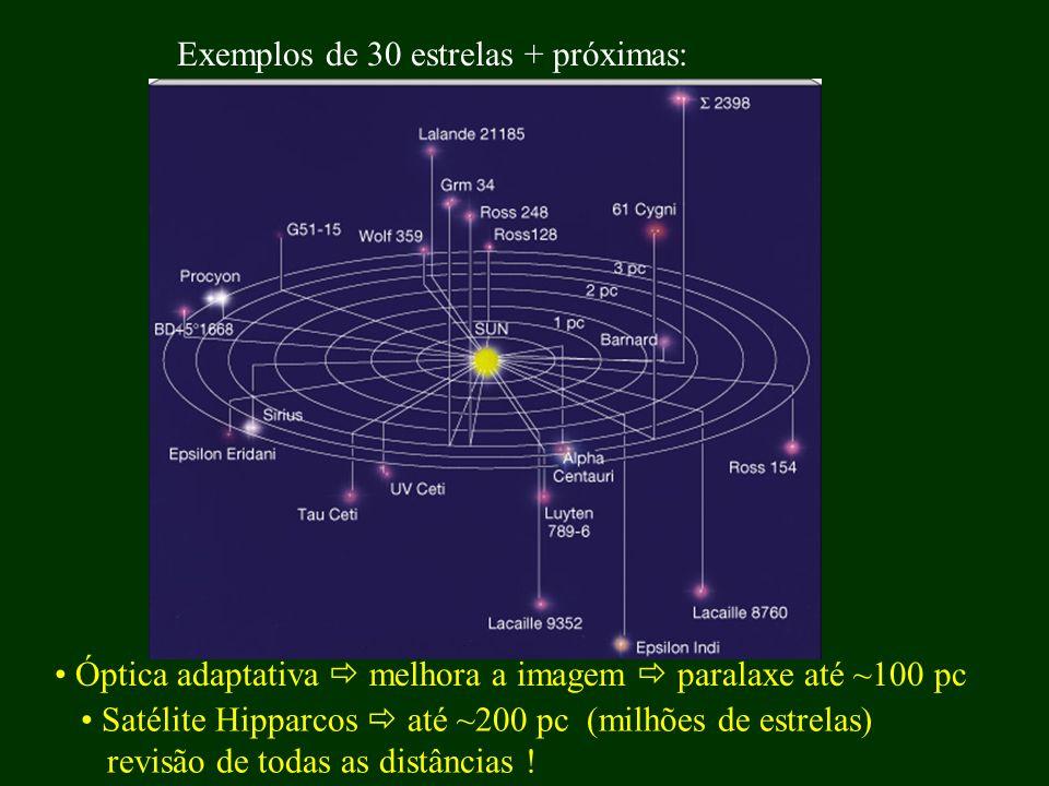 Exemplos de 30 estrelas + próximas: Óptica adaptativa melhora a imagem paralaxe até ~100 pc Satélite Hipparcos até ~200 pc (milhões de estrelas) revis