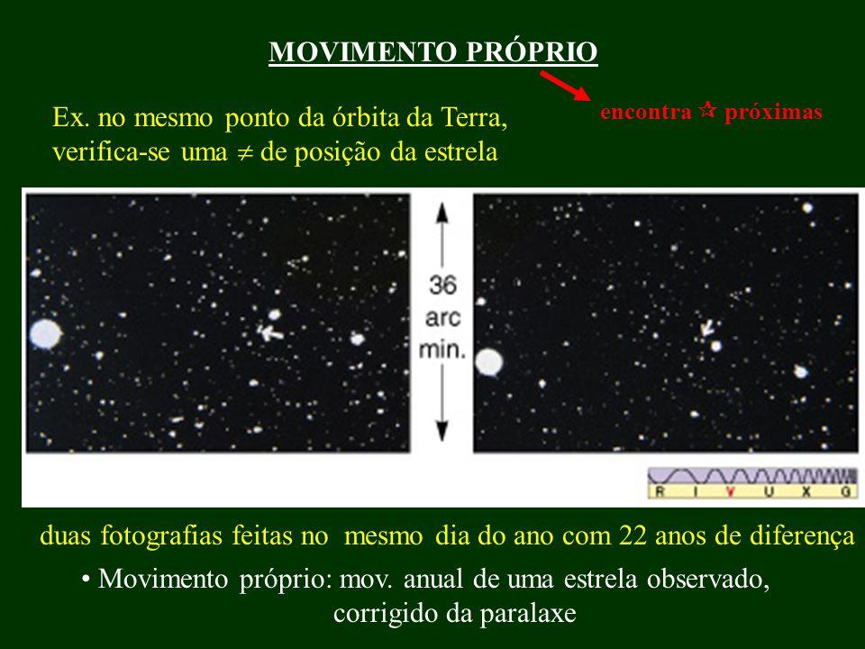 MOVIMENTO PRÓPRIO Ex. no mesmo ponto da órbita da Terra, verifica-se uma de posição da estrela Movimento próprio: mov. anual de uma estrela observado,