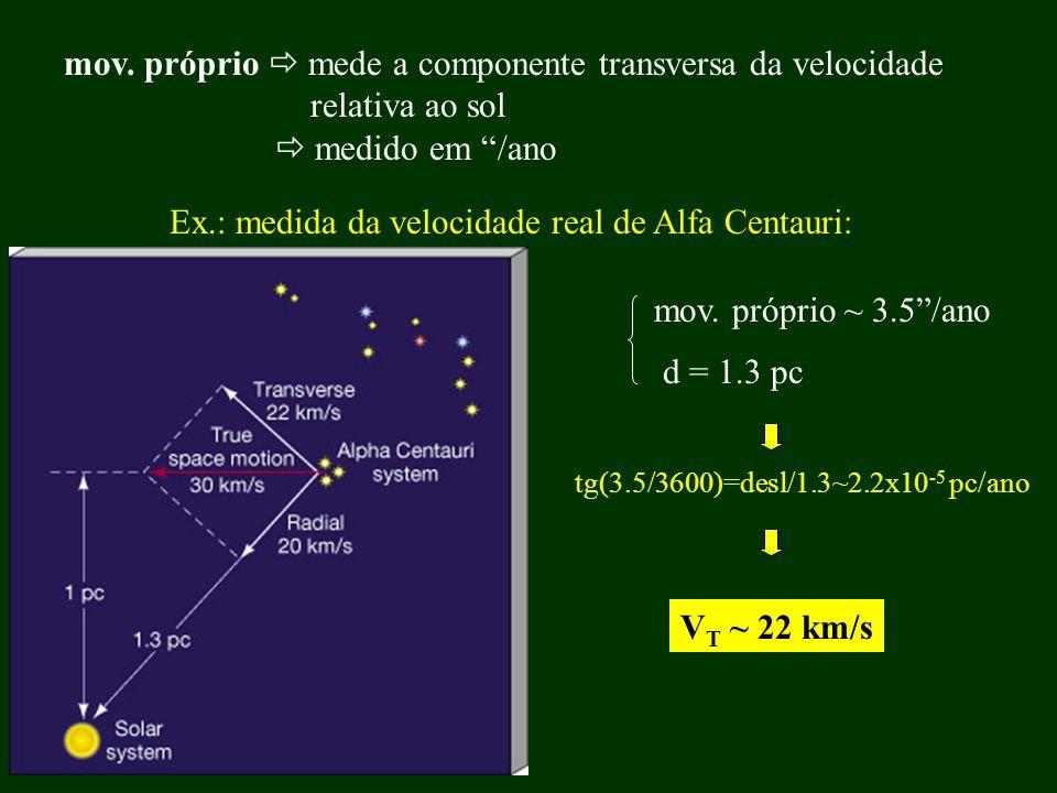 mov. próprio mede a componente transversa da velocidade relativa ao sol medido em /ano Ex.: medida da velocidade real de Alfa Centauri: mov. próprio ~