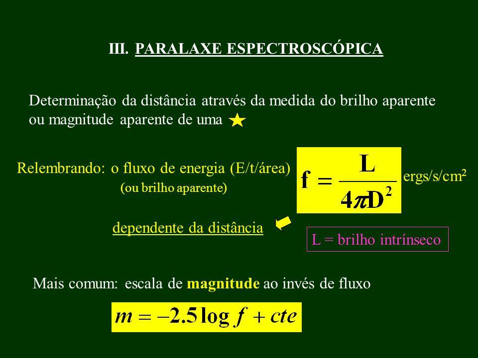 III. PARALAXE ESPECTROSCÓPICA Determinação da distância através da medida do brilho aparente ou magnitude aparente de uma Relembrando: o fluxo de ener
