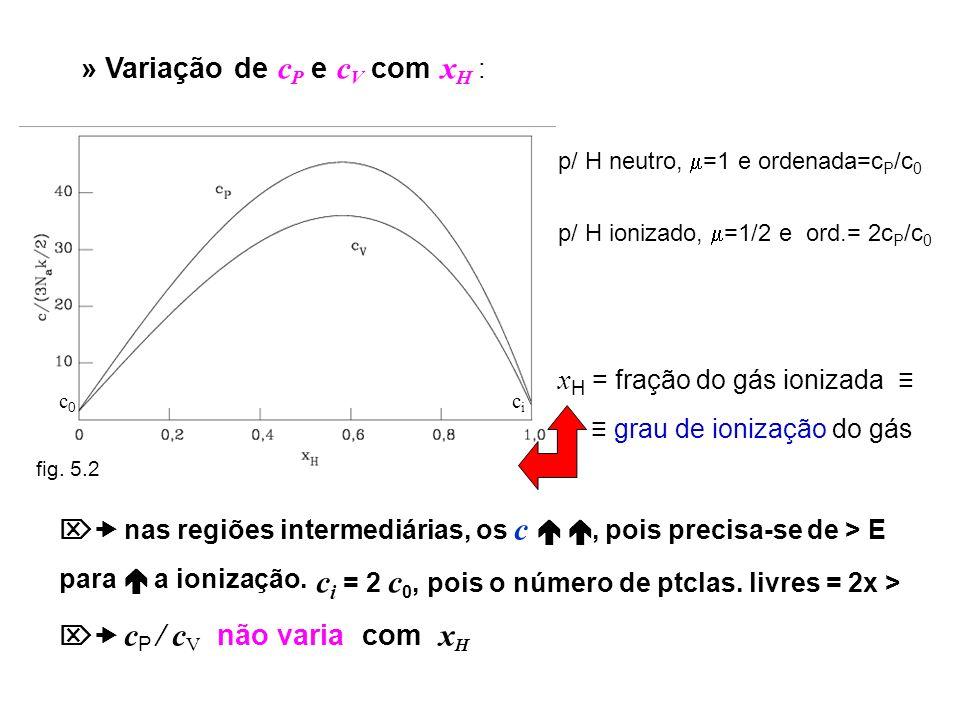 » Variação de c P e c V com x H : p/ H neutro, =1 e ordenada=c P /c 0 p/ H ionizado, =1/2 e ord.= 2c P /c 0 x H = fração do gás ionizada grau de ioniz