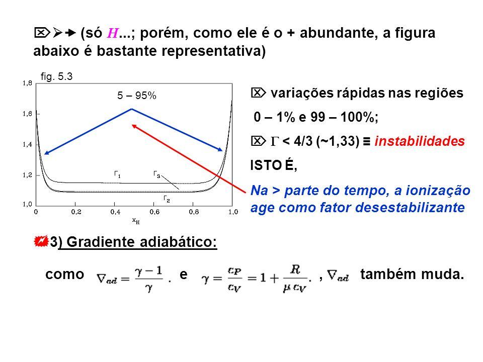 (só H...; porém, como ele é o + abundante, a figura abaixo é bastante representativa) 3) Gradiente adiabático: como e, também muda. variações rápidas