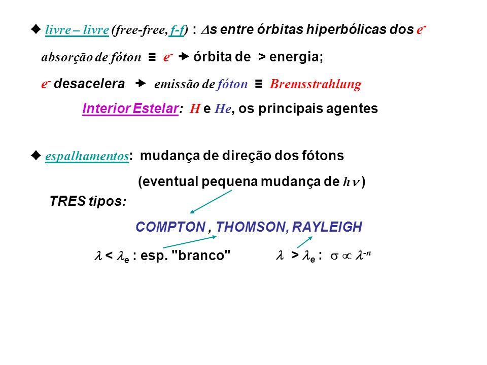 livre – livre (free-free, f-f) : s entre órbitas hiperbólicas dos e - absorção de fóton e - órbita de > energia; e - desacelera emissão de fóton Bremsstrahlung Interior Estelar: H e He, os principais agentes espalhamentos : mudança de direção dos fótons (eventual pequena mudança de h ) TRES tipos: COMPTON, THOMSON, RAYLEIGH < e : esp.
