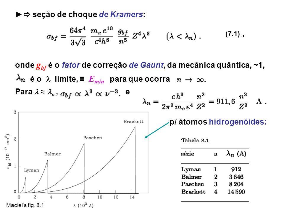 seção de choque de Kramers: (7.1), onde g bf é o fator de correção de Gaunt, da mecânica quântica, ~1, é o limite, E min para que ocorra Para n, e (7.2) p/ átomos hidrogenóides: Maciel s fig.