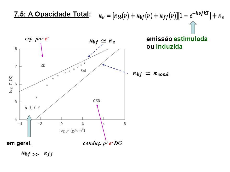 7.5: A Opacidade Total : emissão estimulada ou induzida esp. por e - conduç. p/ e - DG em geral, >>