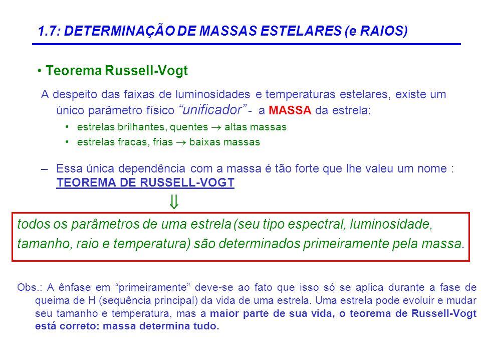 Teorema Russell-Vogt A despeito das faixas de luminosidades e temperaturas estelares, existe um único parâmetro físico unificador - a MASSA da estrela