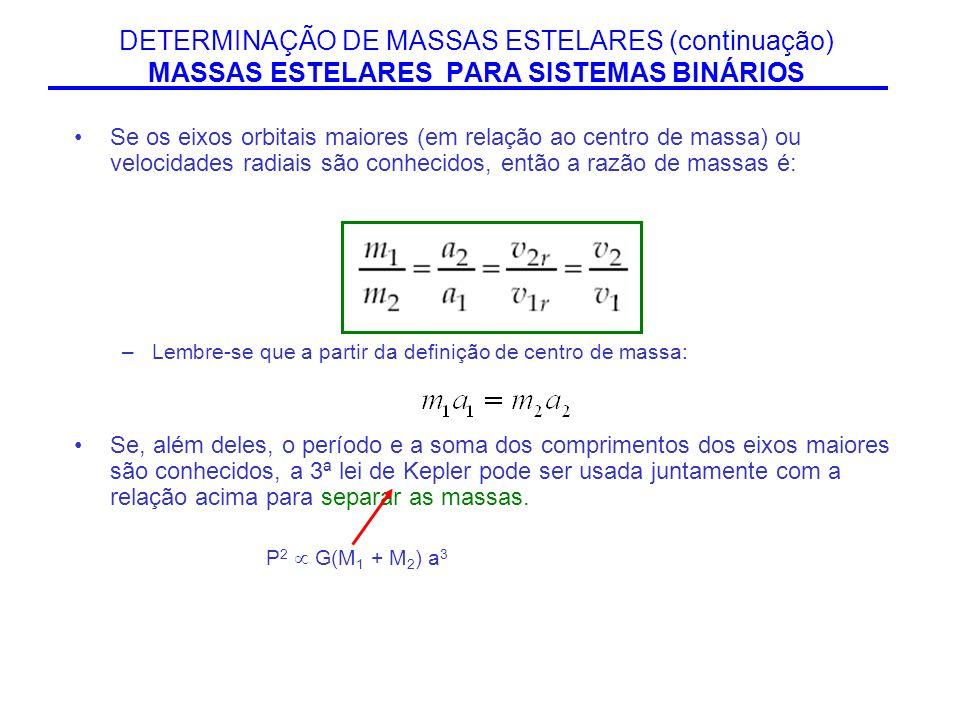 DETERMINAÇÃO DE MASSAS ESTELARES (continuação) MASSAS ESTELARES PARA SISTEMAS BINÁRIOS Se os eixos orbitais maiores (em relação ao centro de massa) ou