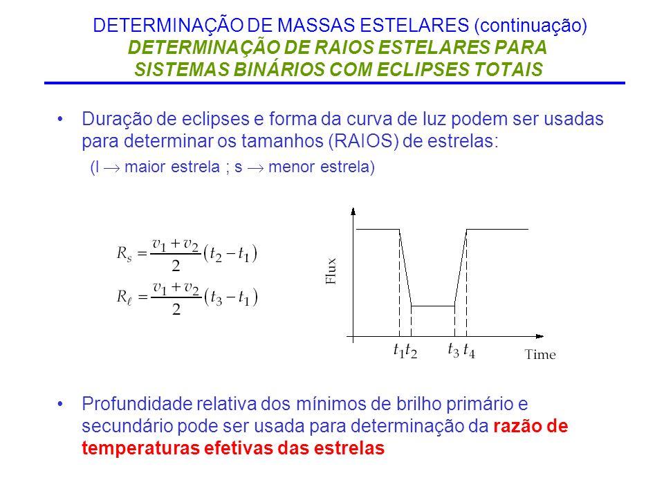 Duração de eclipses e forma da curva de luz podem ser usadas para determinar os tamanhos (RAIOS) de estrelas: (l maior estrela ; s menor estrela) Prof