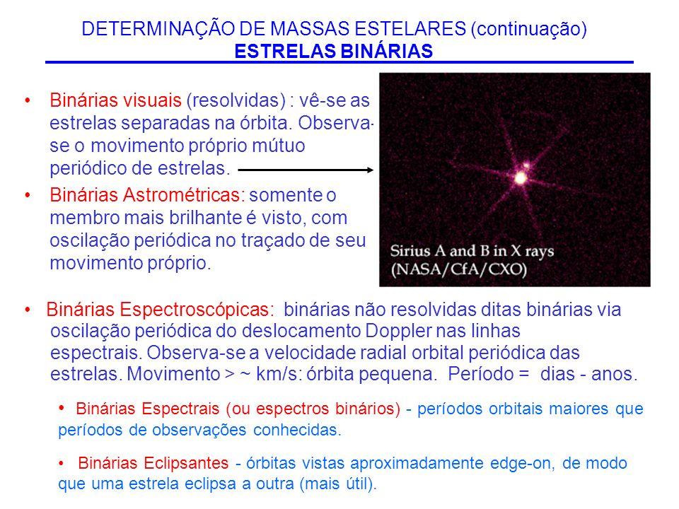 DETERMINAÇÃO DE MASSAS ESTELARES (continuação) ESTRELAS BINÁRIAS Binárias visuais (resolvidas) : vê-se as estrelas separadas na órbita. Observa- se o