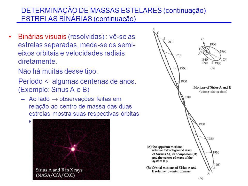 DETERMINAÇÃO DE MASSAS ESTELARES (continuação) ESTRELAS BINÁRIAS (continuação) Binárias visuais (resolvidas) : vê-se as estrelas separadas, mede-se os