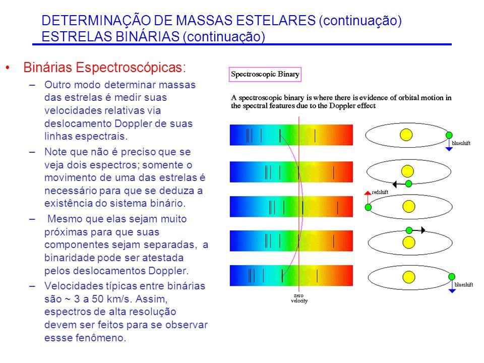 Binárias Espectroscópicas: –Outro modo determinar massas das estrelas é medir suas velocidades relativas via deslocamento Doppler de suas linhas espec