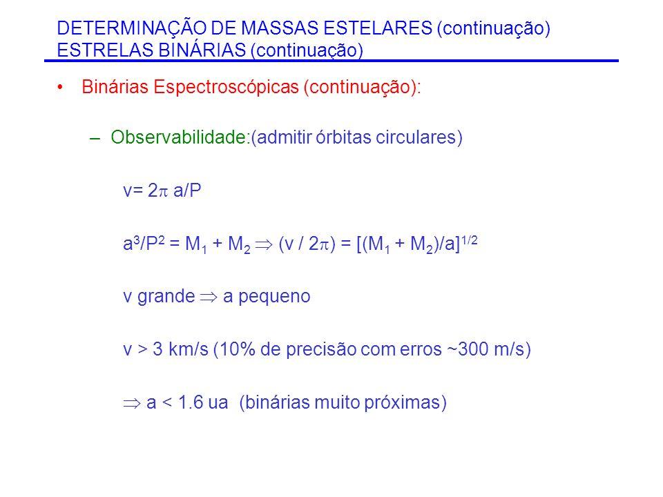 DETERMINAÇÃO DE MASSAS ESTELARES (continuação) ESTRELAS BINÁRIAS (continuação) Binárias Espectroscópicas (continuação): –Observabilidade:(admitir órbi