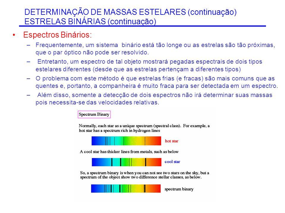 DETERMINAÇÃO DE MASSAS ESTELARES (continuação) ESTRELAS BINÁRIAS (continuação) Espectros Binários: –Frequentemente, um sistema binário está tão longe