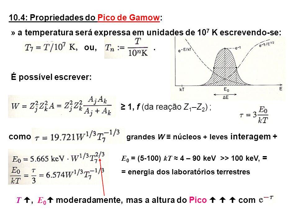 = full width at half maximum do Pico constante , a forma do Pico se mantém com T.