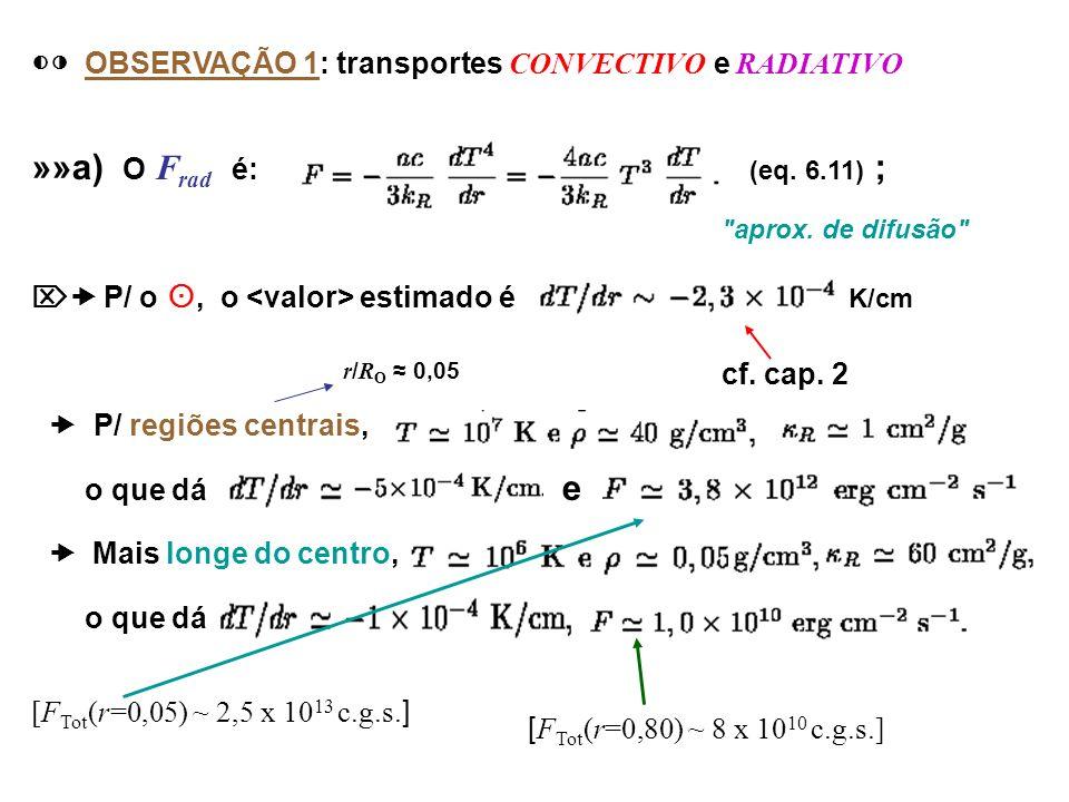 OBSERVAÇÃO 1: transportes CONVECTIVO e RADIATIVO »»a) O F rad é: (eq. 6.11) ; P/ o, o estimado é K/cm P/ regiões centrais, o que dá e Mais longe do ce