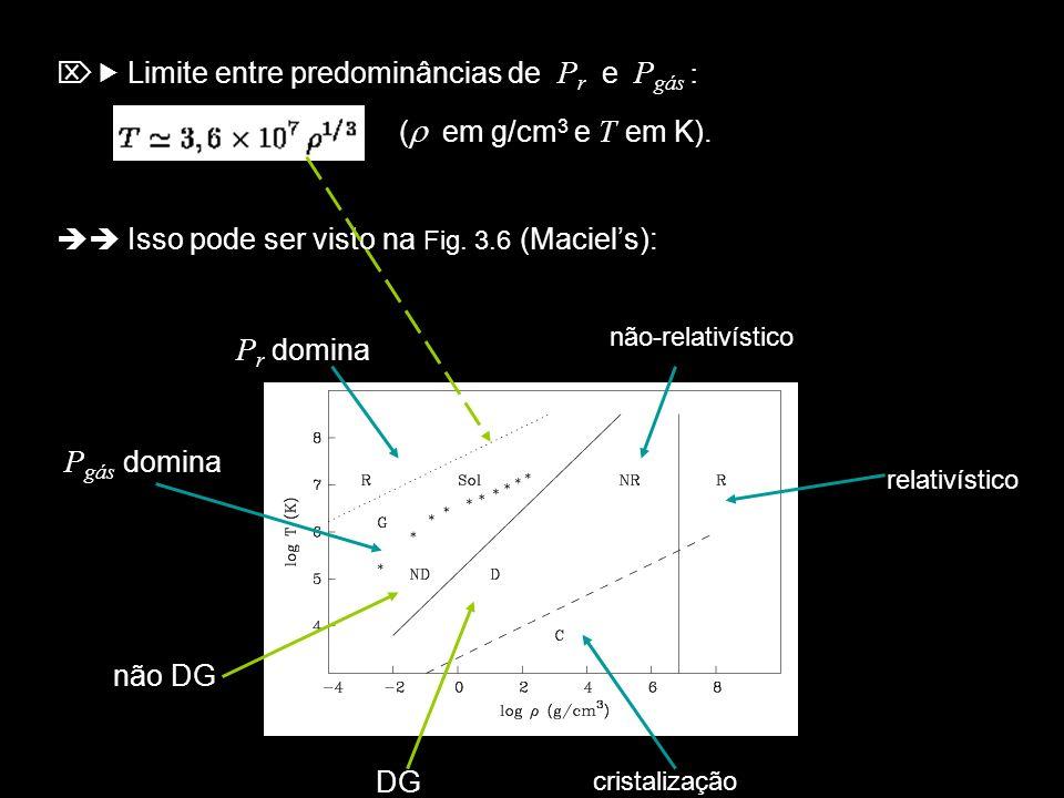 2 Limite entre predominâncias de P r e P gás : ( em g/cm 3 e T em K). Isso pode ser visto na Fig. 3.6 (Maciels): P r domina P gás domina não DG DG não