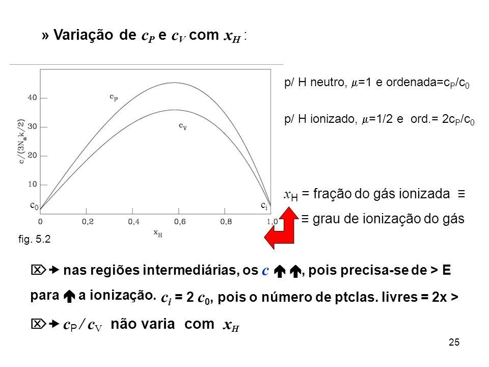25 » Variação de c P e c V com x H : p/ H neutro, =1 e ordenada=c P /c 0 p/ H ionizado, =1/2 e ord.= 2c P /c 0 x H = fração do gás ionizada grau de io