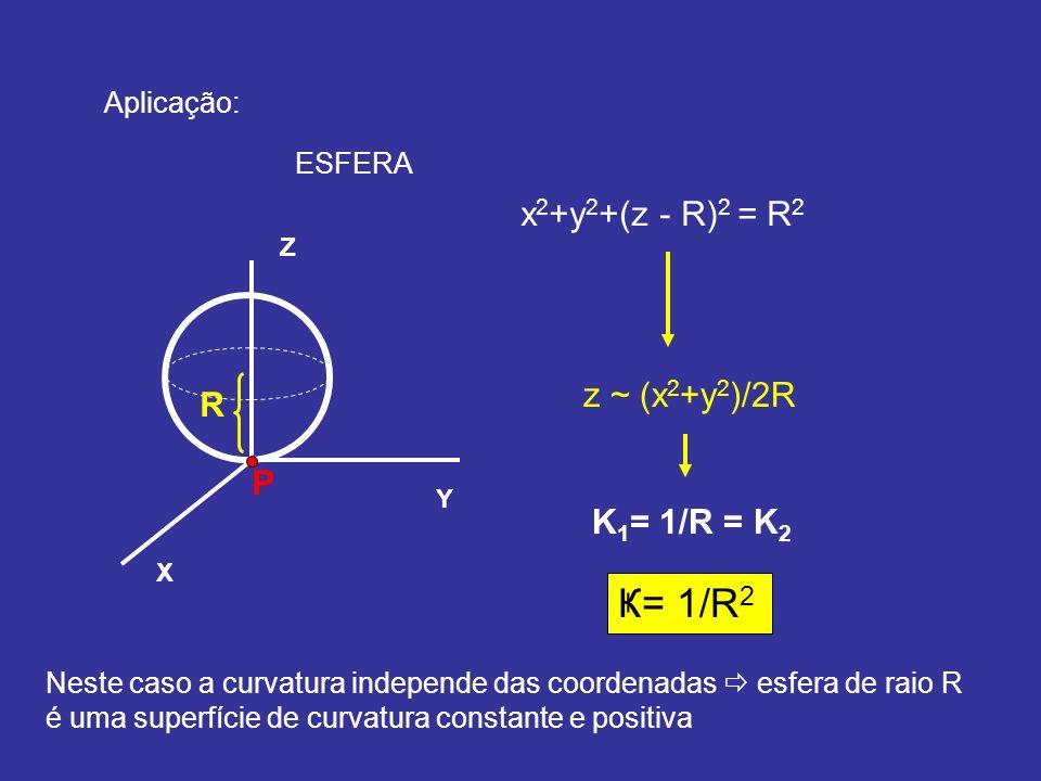 Aplicação: ESFERA x 2 +y 2 +(z - R) 2 = R 2 X Y Z R P z ~ (x 2 +y 2 )/2R K 1 = 1/R = K 2 Ҝ= 1/R 2 Neste caso a curvatura independe das coordenadas esf