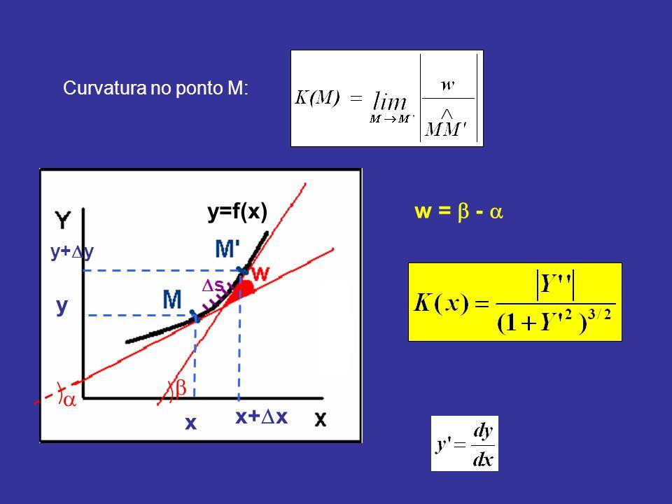 Curvatura no ponto M: w = - y y+ y x x+ x s y=f(x)