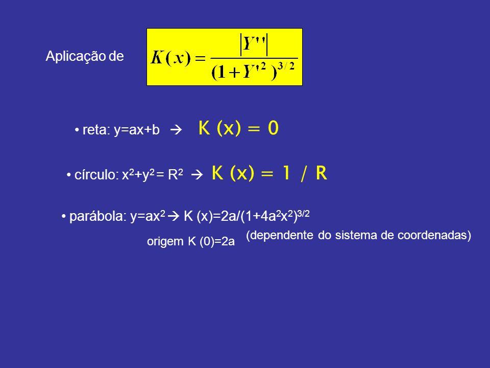 Aplicação de reta: y=ax+b K (x) = 0 círculo: x 2 +y 2 = R 2 K (x) = 1 / R parábola: y=ax 2 K (x)=2a/(1+4a 2 x 2 ) 3/2 origem K (0)=2a (dependente do s