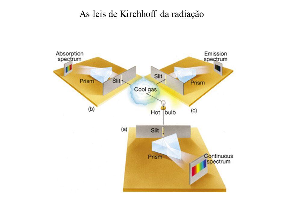 Esquema funcional do espectrógrafo Cassegrain do LNA