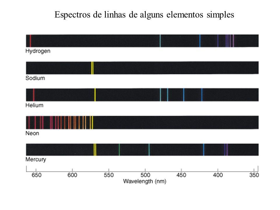 20 fendas cortadas sobre o campo da figura anterior, nas posições das galáxias do aglomerado