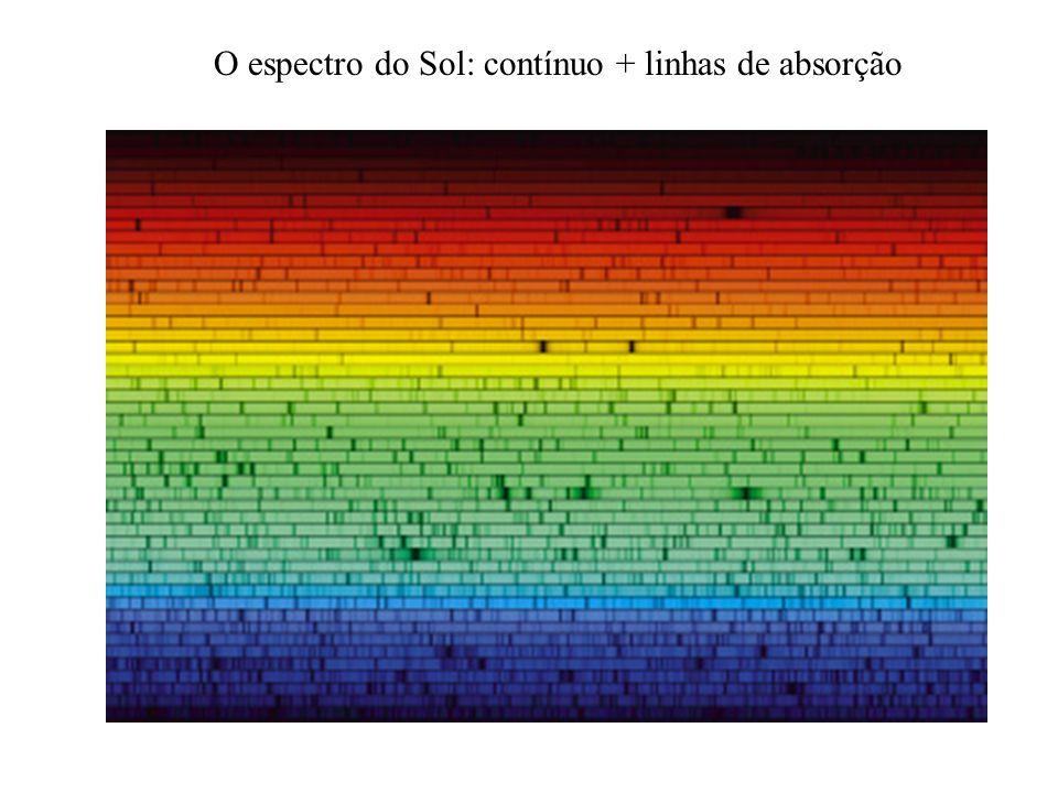 O espectro do Sol: contínuo + linhas de absorção