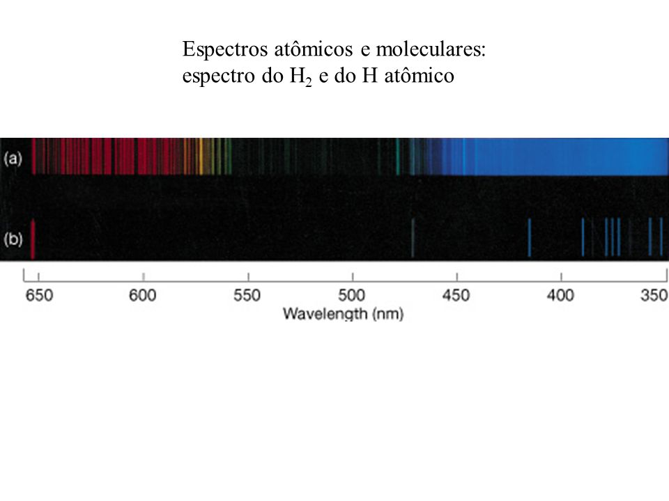 Espectros atômicos e moleculares: espectro do H 2 e do H atômico