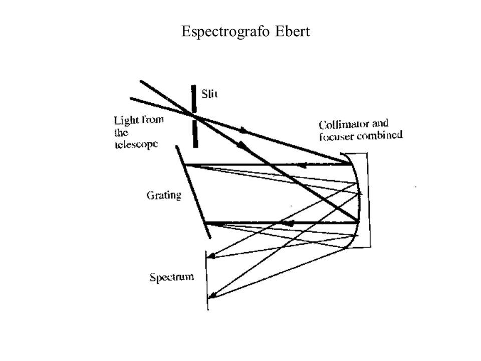Espectrografo Littrow