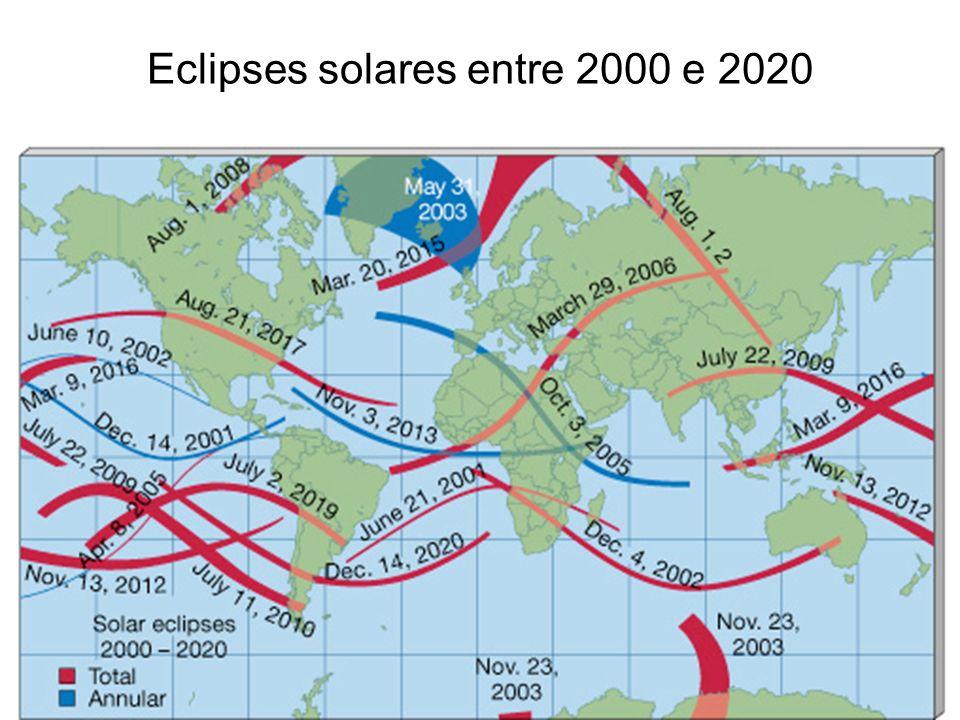 Eclipses solares entre 2000 e 2020