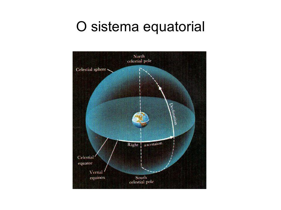 O sistema equatorial