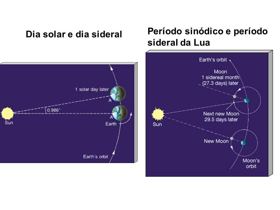 Dia solar e dia sideral Período sinódico e período sideral da Lua