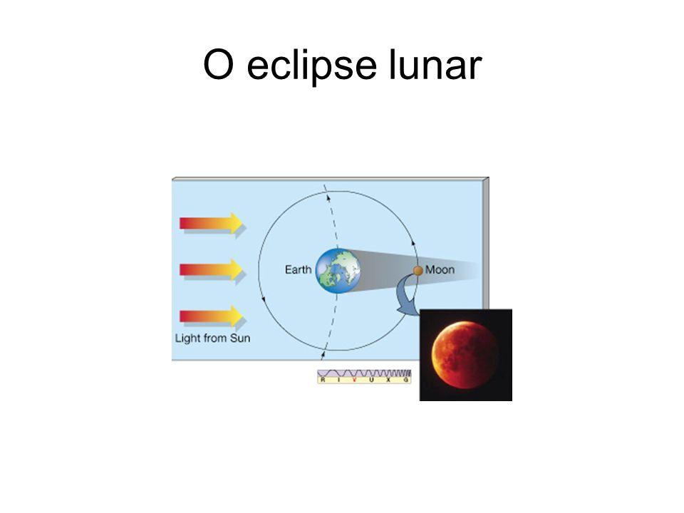 O eclipse solar