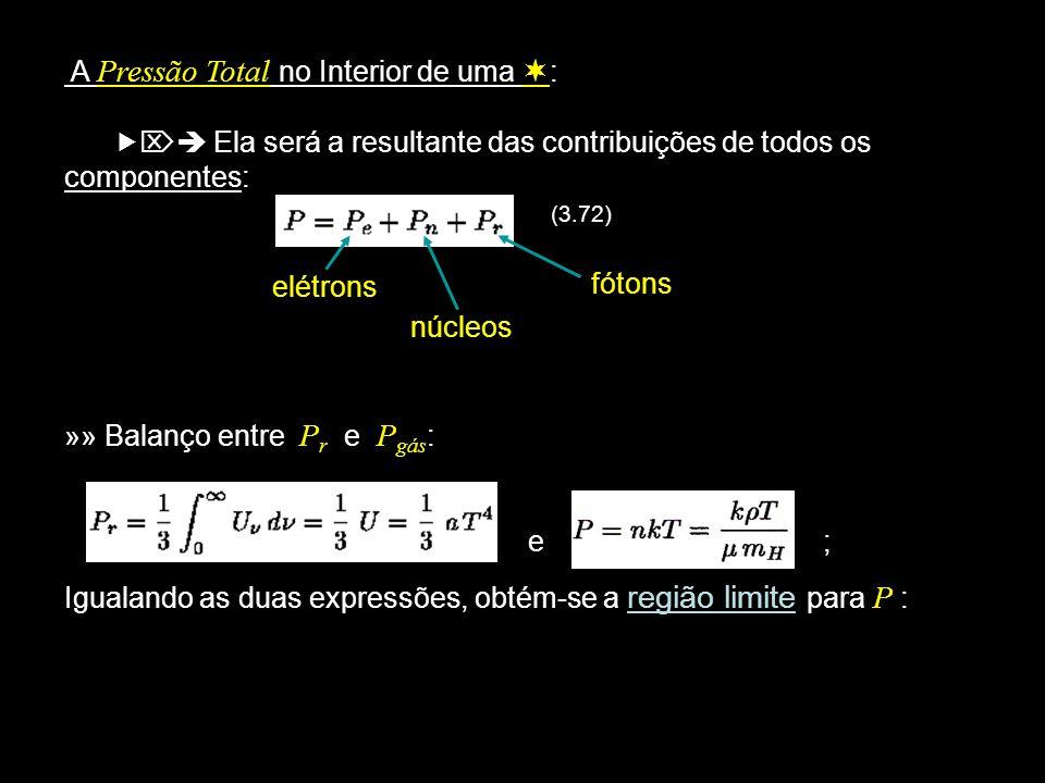 32 Limite entre predominâncias de P r e P gás : ( em g/cm 3 e T em K).