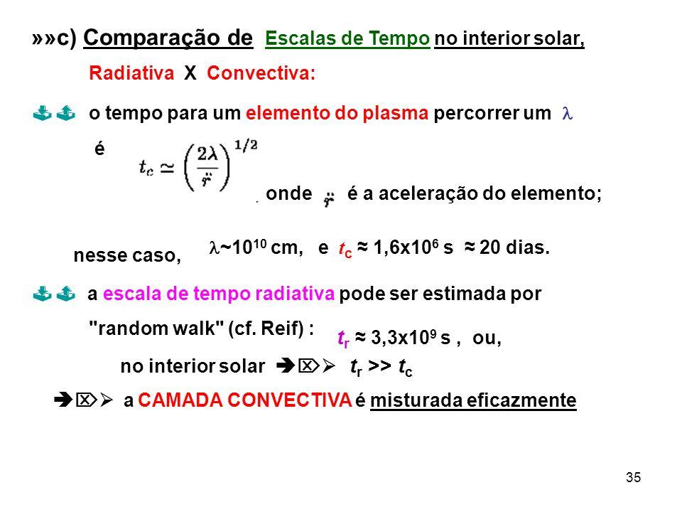 36 CÁLCULO DA equação (3.41) » Para uma distribuição contínua de estados de energia, definimos a densidade de estados = o número de estados por unidade de volume com energia entre E e E + dE.
