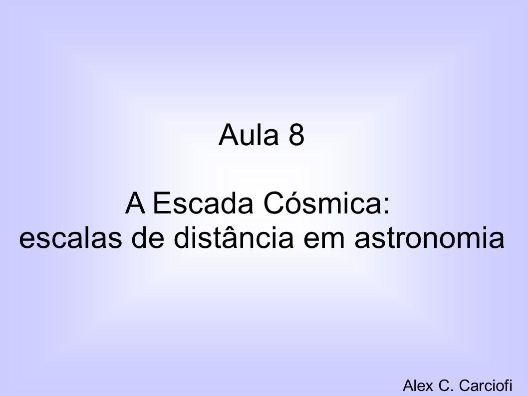 Aula 8 A Escada Cósmica: escalas de distância em astronomia Alex C. Carciofi