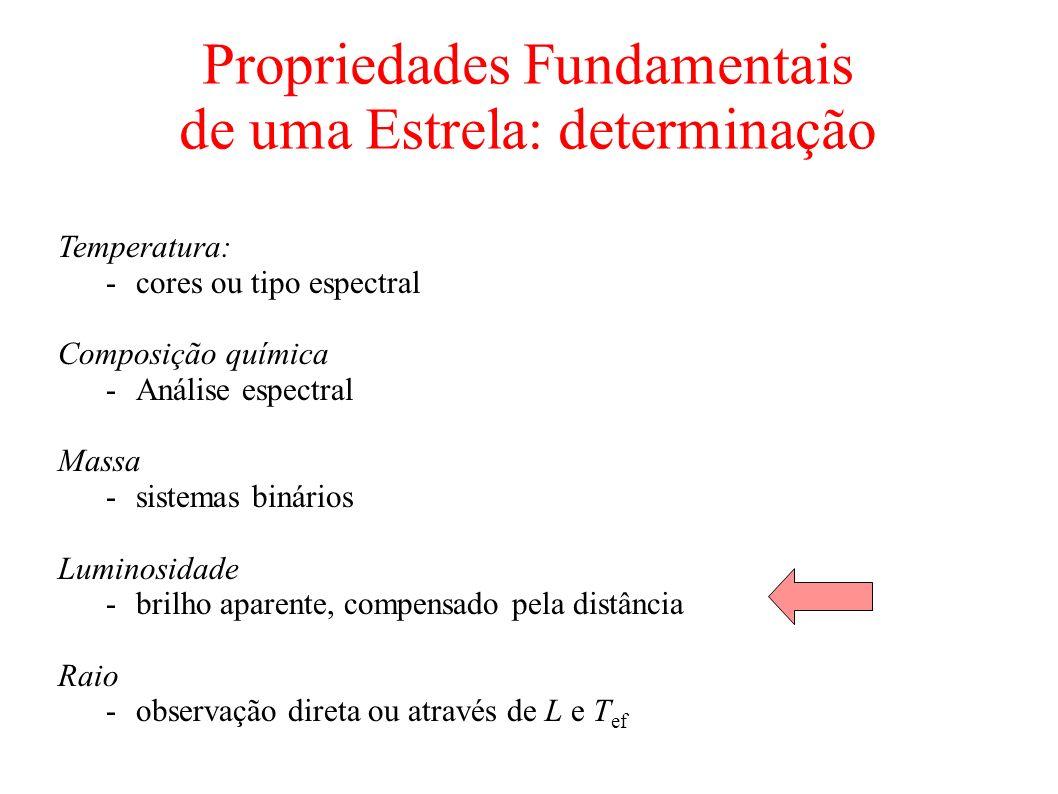 Propriedades Fundamentais de uma Estrela: determinação Temperatura: -cores ou tipo espectral Composição química -Análise espectral Massa -sistemas bin